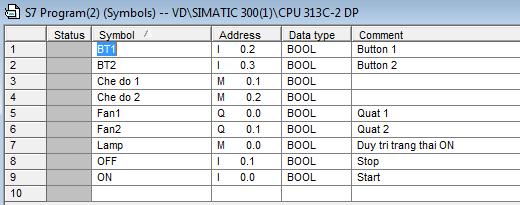 Bảng Symbols PLC S7300 Siemens