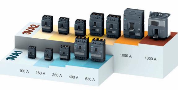Phân biệt mcb và mccb (MCCB Siemens)
