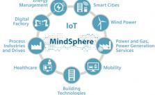 MindSphere là gì?