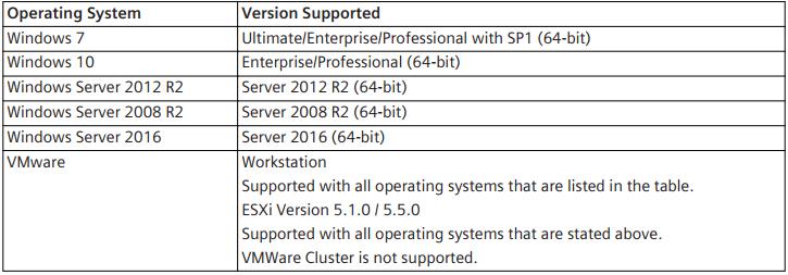 Phần mềm hỗ trợ Powermanager
