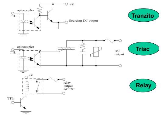 Sơ đồ mạch điện đầu ra PLC