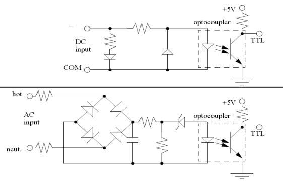 Sơ đồ mạch điện đầu vào PLC
