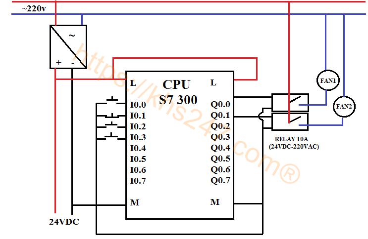 Sơ đồ nối dây PLC S7 300