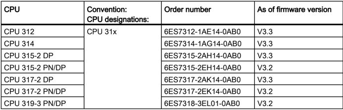 Tài liệu PLC S7 300 Siemens (CPU 31x)