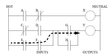 Ví dụ về ngôn ngữ lập trình PLC