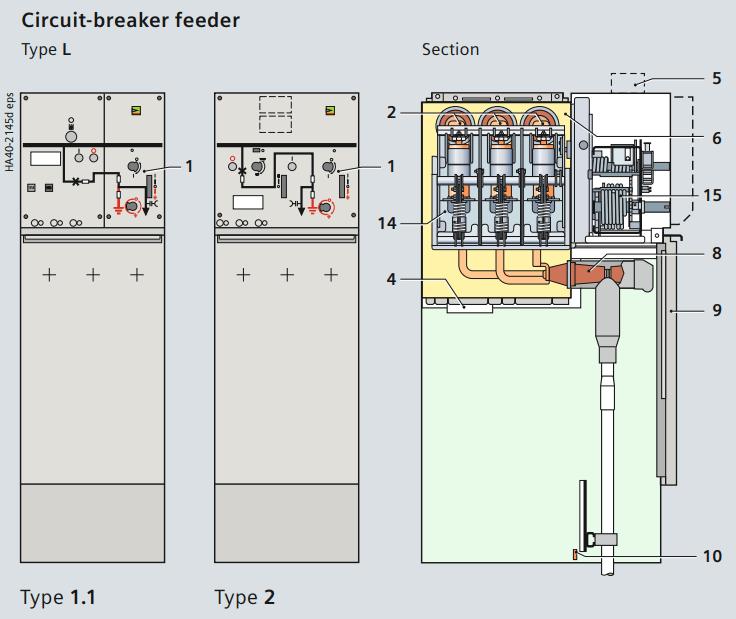 Cấu tạo tủ điện trung thế RMU 8DJH Siemens - Type L