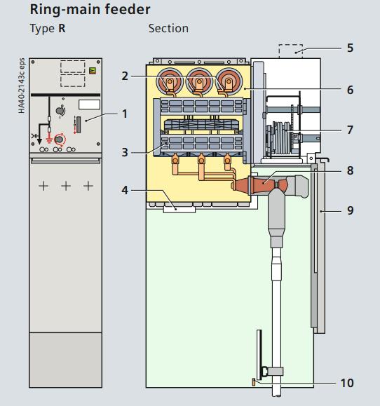 Cấu tạo tủ điện trung thế RMU 8DJH Siemens - Type R