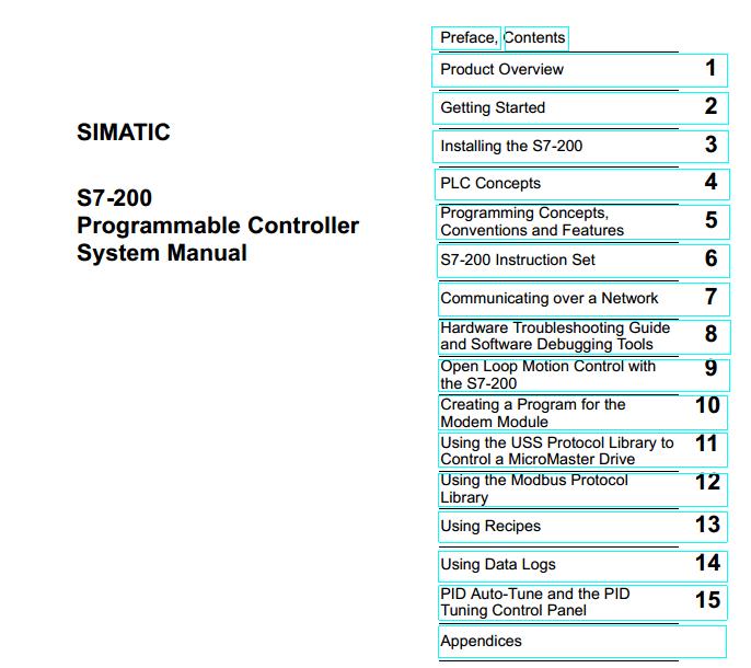 Tài liệu lập trình PLC S7 200 Siemens
