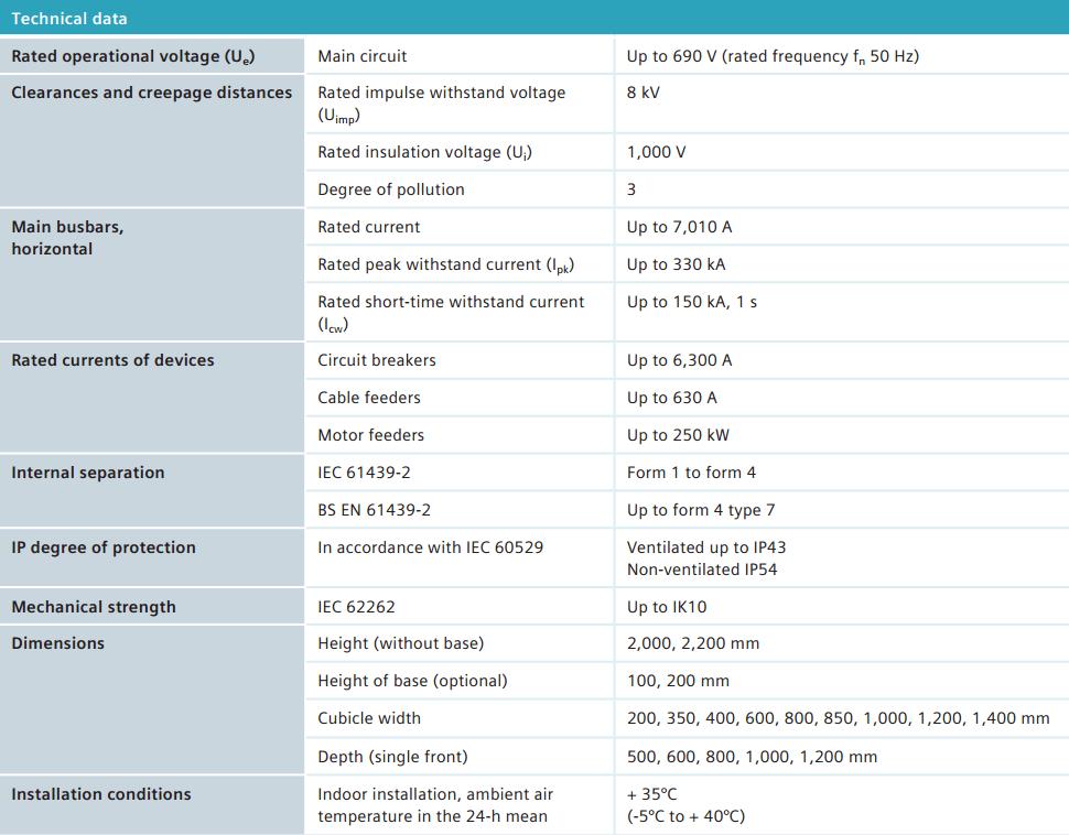 Thông số kỹ thuật chính Sivacon S8