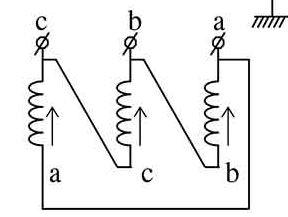 Đấu tam giác động cơ sử dụng nguồn điện 3 pha