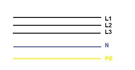Điện 3 pha 5 dây