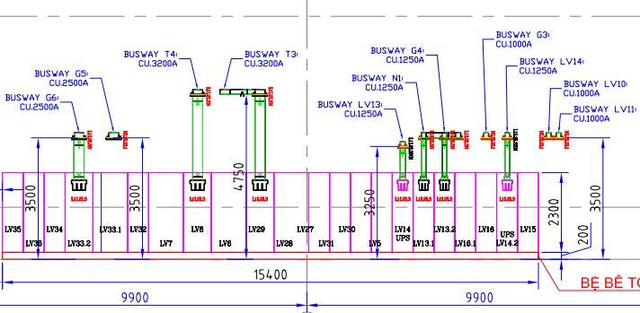 Bản vẽ thiết kế Busway đầu nối tủ
