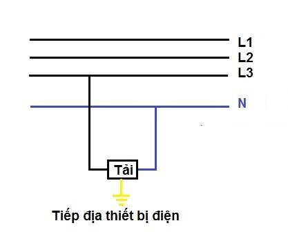 Cấp nguồn điện 1 pha cho tải tiêu thụCấp nguồn điện 1 pha cho tải tiêu thụ