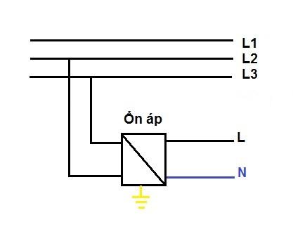 Phân loại điện 2 pha lửa cấp cho ổn áp