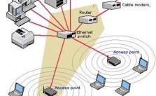 Tổng quan về mạng không dây