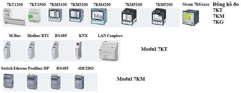 Đồng hồ đo điện đa năng cho hệ thống PMS Siemens