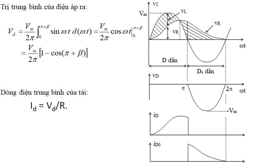 Công thức tính cho mạch chỉnh lưu nửa chu kỳ tải RL