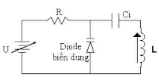 Diode biến dung là gì