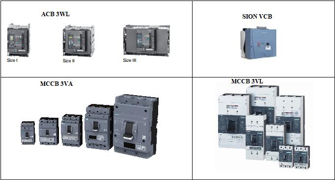 Thiết bị đóng cắt trong hệ thống PMS Siemens