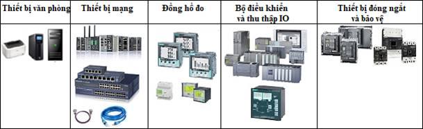 Thiết bị phần cứng cho hệ thống PMS Siemens