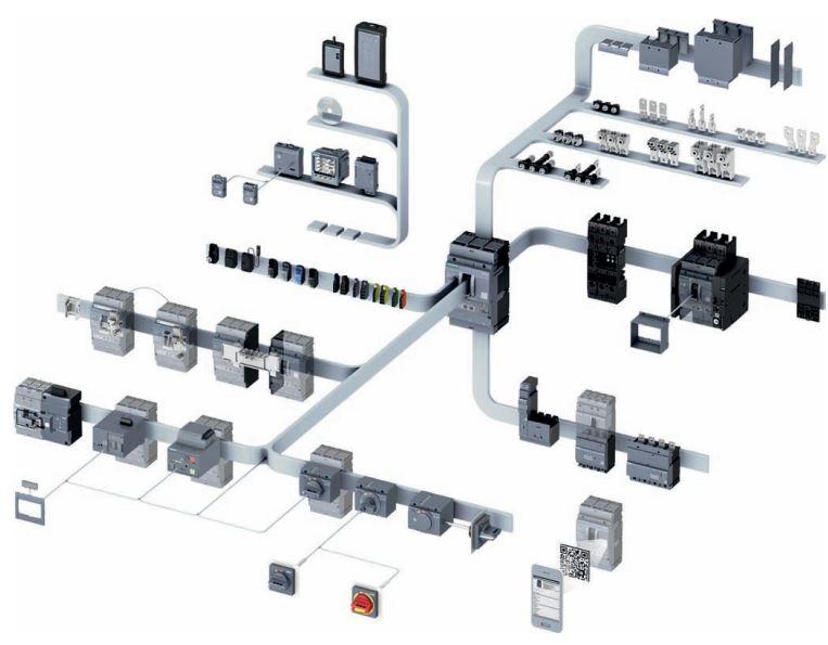 Phụ kiện MCCB 3VA Siemens