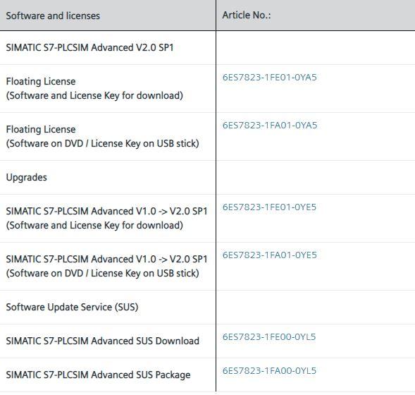 License SIMATIC PLCSIM Advanced TIA Portal