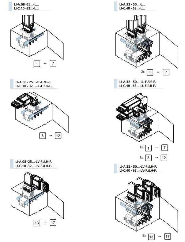 Cách kí hiệu kiểu kết nối Flanged end Busway LI Siemens