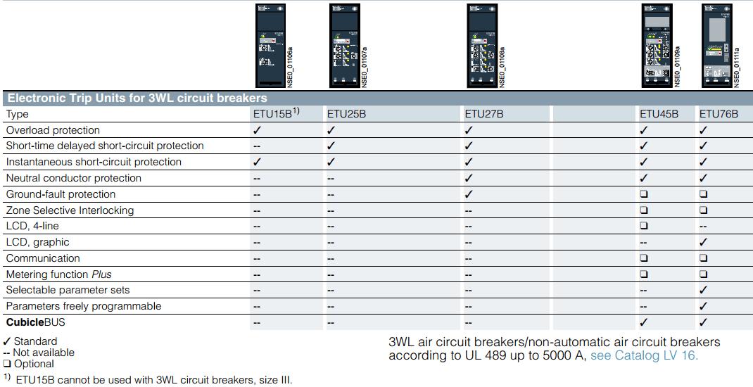 Các loại Trip sử dụng cho ACB 3WL Siemens