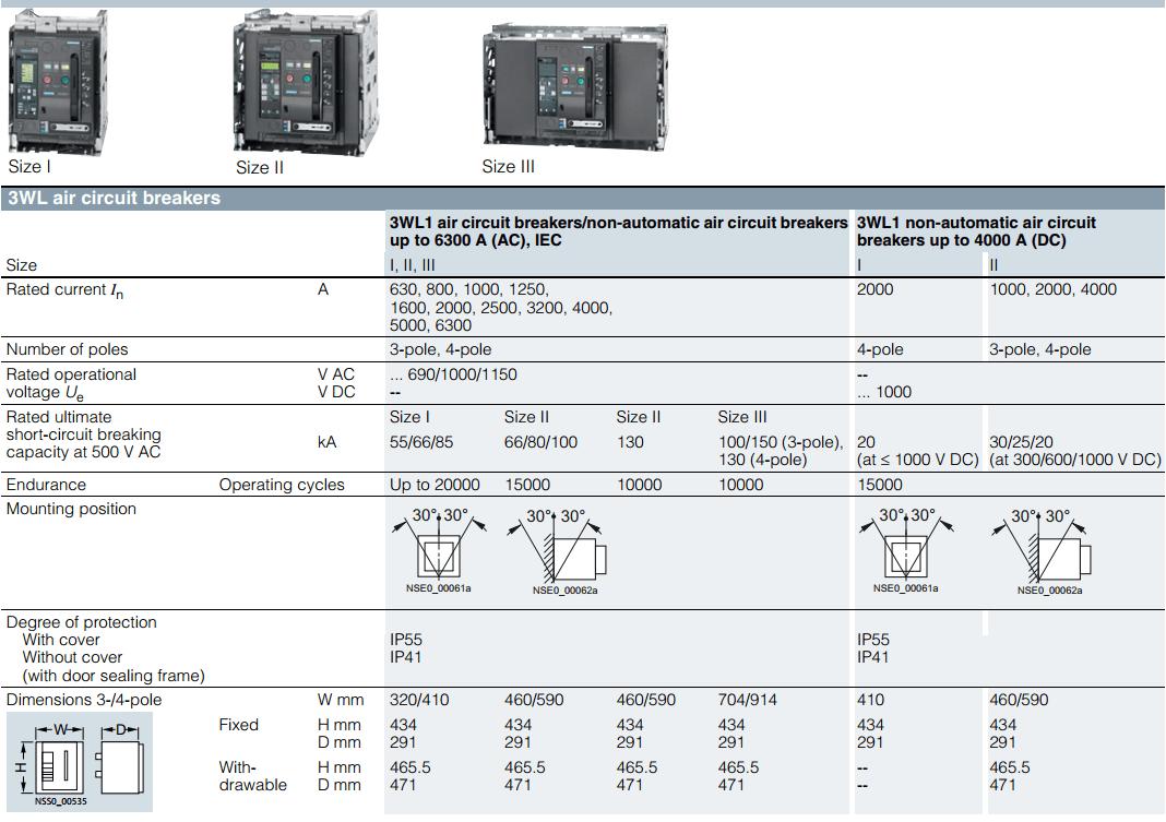 Thông số kỹ thuật chính ACB 3WL1 Siemens