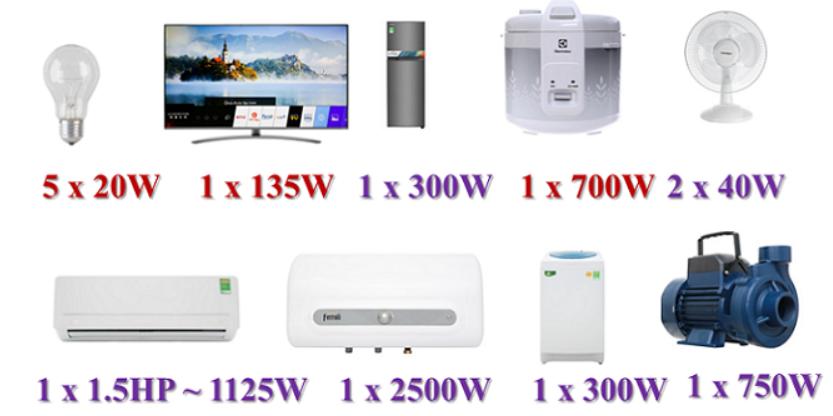 Các thiết bị điện gia đình