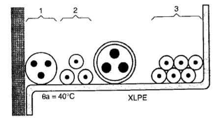 Ví dụ xác định tiết diện dây dẫn