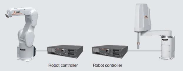 Bộ điều khiển D-type robot mitsubishi