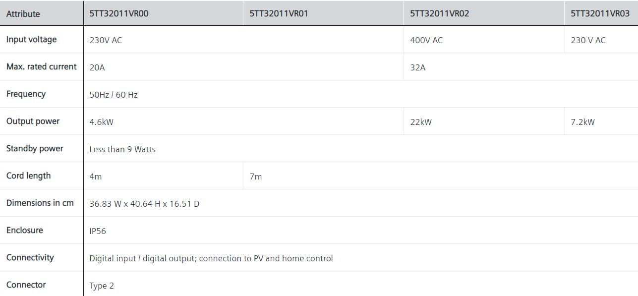 Thông số kỹ thuật VersiCharge