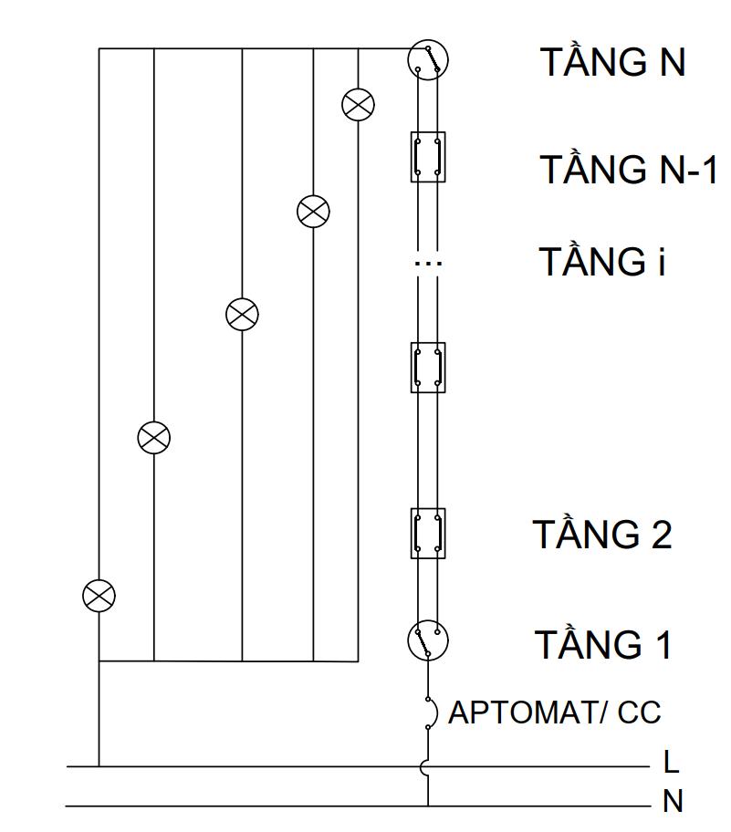 Tổng quát sơ đồ cho mạch điện cầu thang
