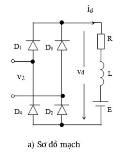 Sơ đồ mạch chỉnh lưu cầu một pha cả chu kỳ tải RLE