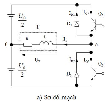 Sơ đồ mạch nghịch lưu bán cầu 1 pha tải RL
